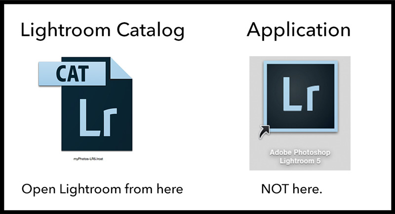 Lightroom catalog vs application